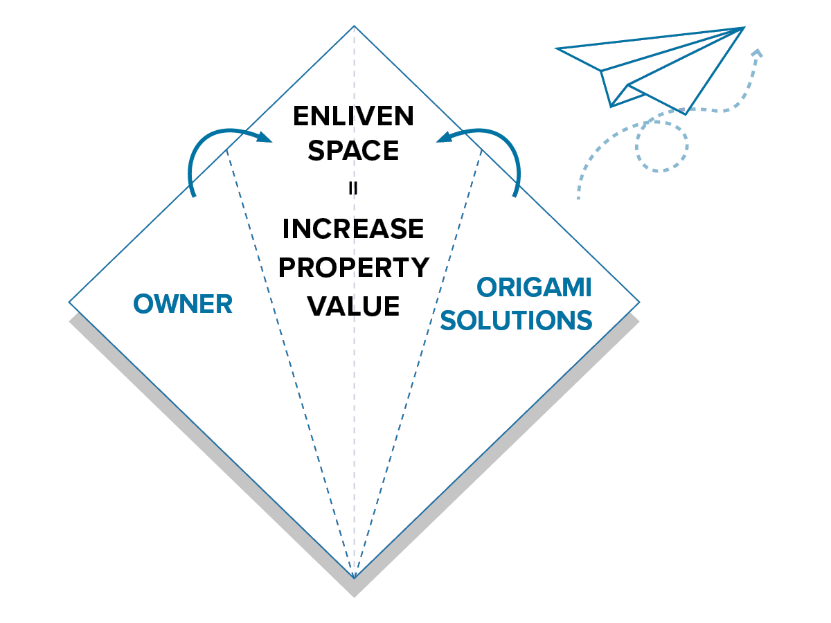 origami solutions process diagram to enliven space and increase property value+
